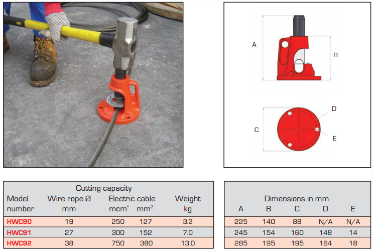 HAMMER BLOW WIRE ROPE AND CABLE CUTTERS Hi-Force HWC
